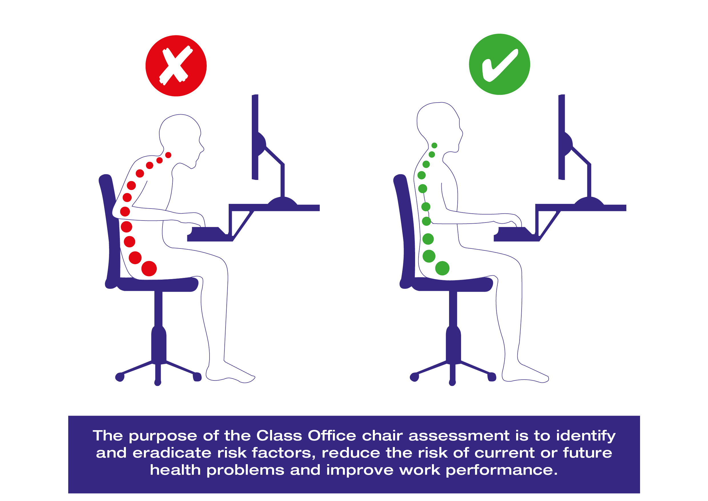 Free chair assessment Leeds Wetherby